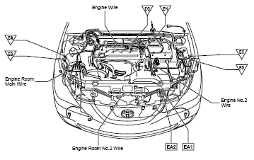 Engine Wiring Harness Automotive Wiring And Electrical Systems on complete automotive wiring harness