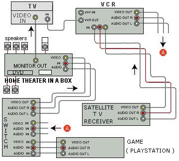 Diagram for Game