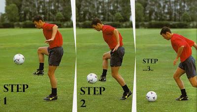 เทคนิคการหยุดบอล