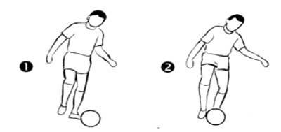 การหยุดลูกบอลที่กลิ้งมาบนพื้นด้วยข้างเท้าด้านใน<br />