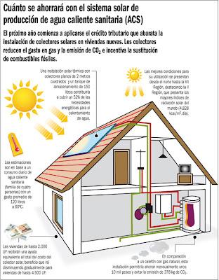 Soluciones solares gobierno chileno crea incentivos para for Placas solares precios para una casa