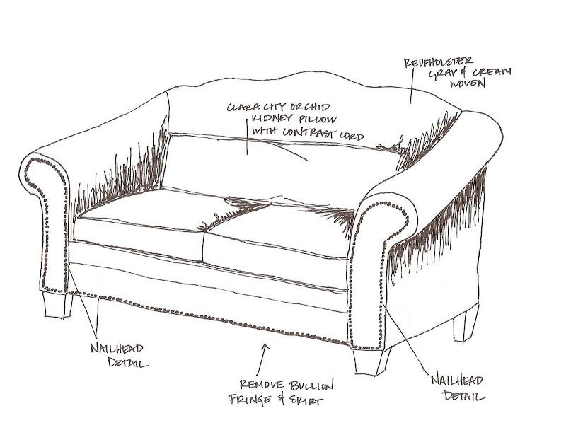 Sofa Repair Los Angeles Images