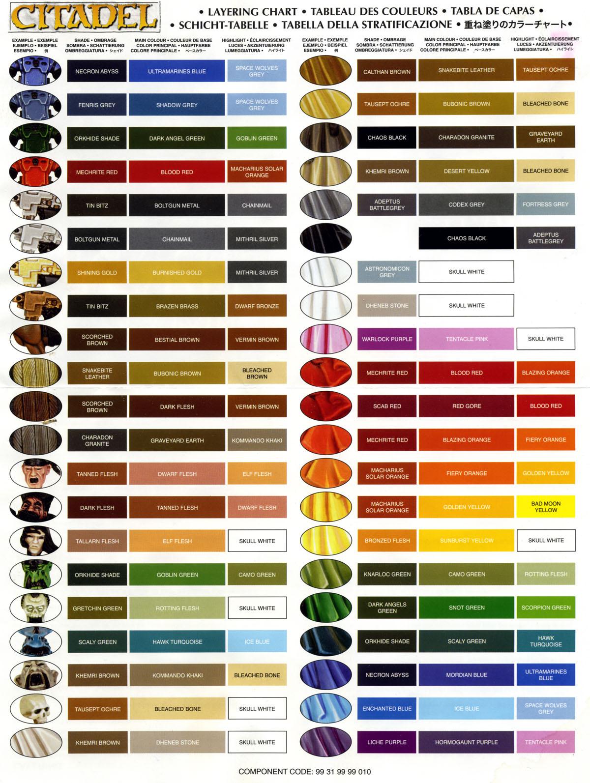 Tablas de colores mezclas citadel y referencias de otras for Tabla colores pintura
