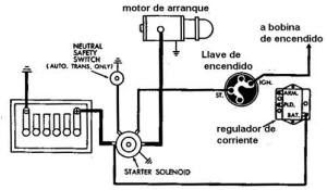 El Arranque on car starter motor wiring diagram