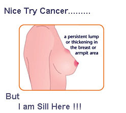 Breast Cancer Lumps