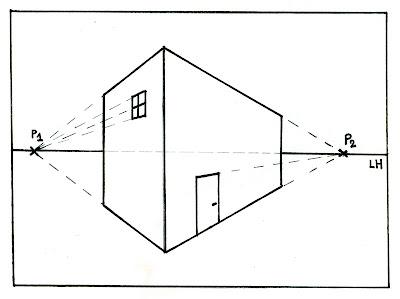 comment dessiner en perspective - Comment Dessiner Une Villa