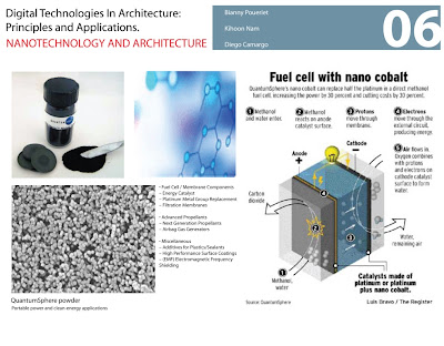 nanotechnology in architecture International journal of scientific & engineering research volume 5, issue w w, ber-2014.