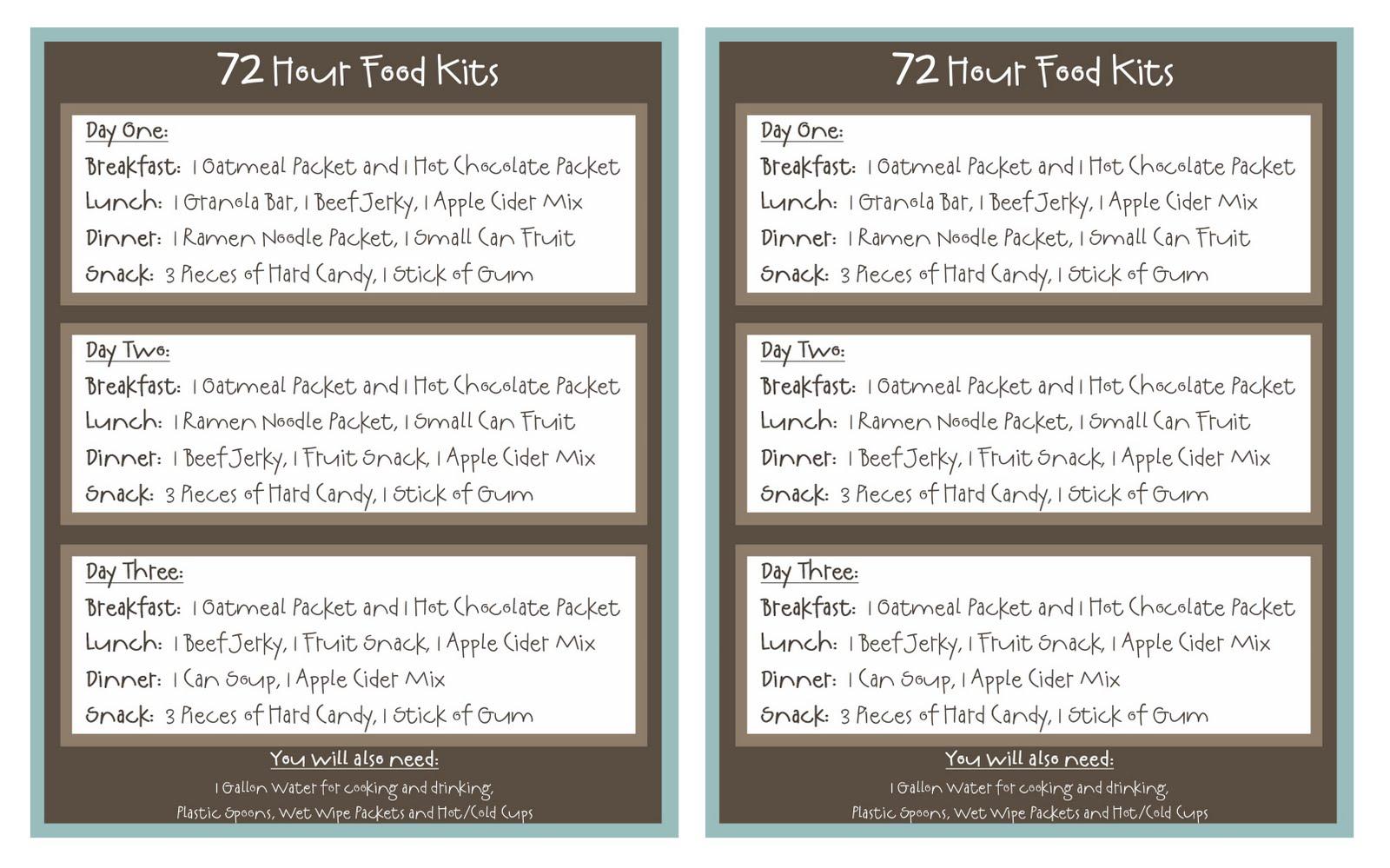 72-Hour Kit Food List