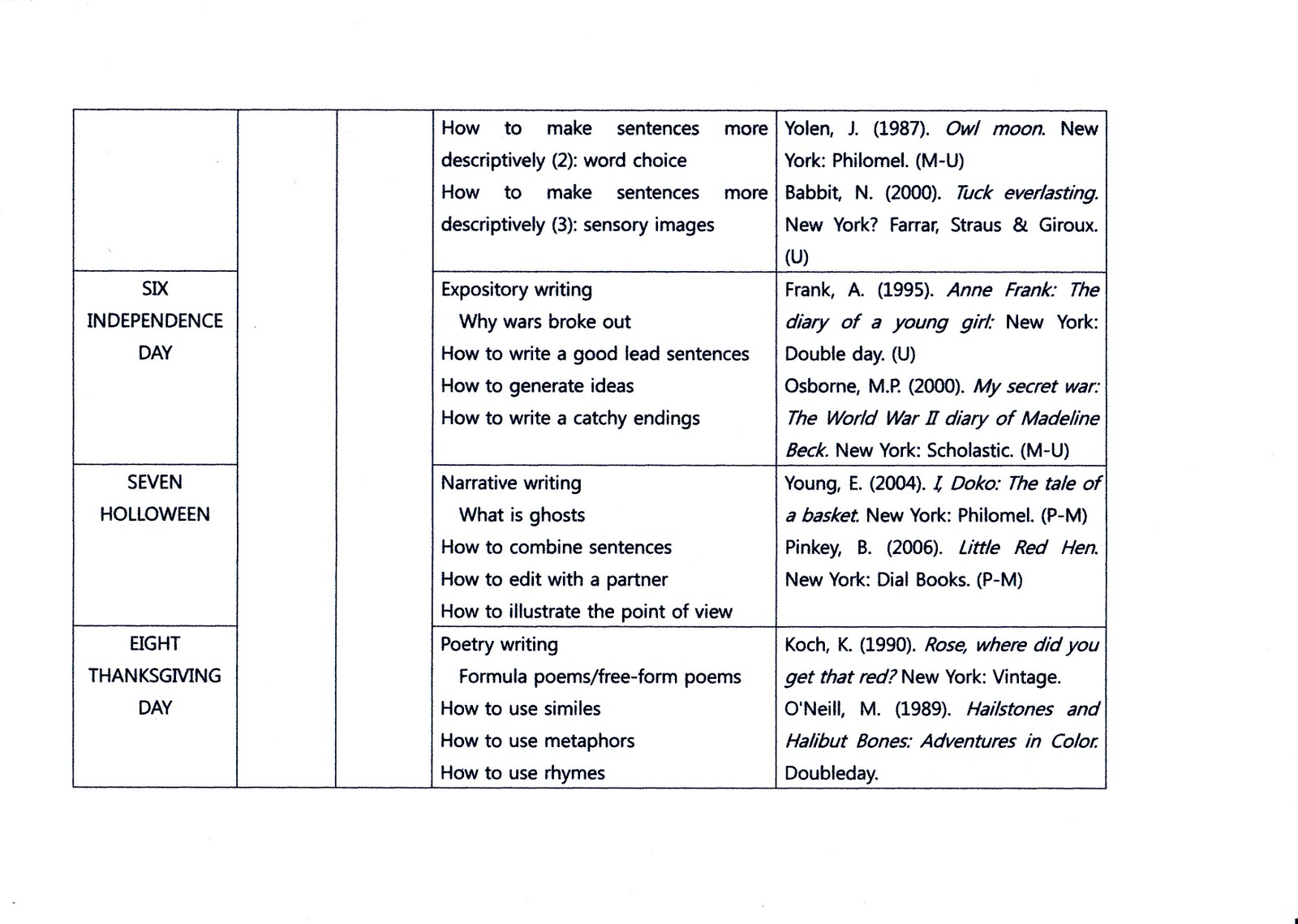 summary indians textualism morality and problem history