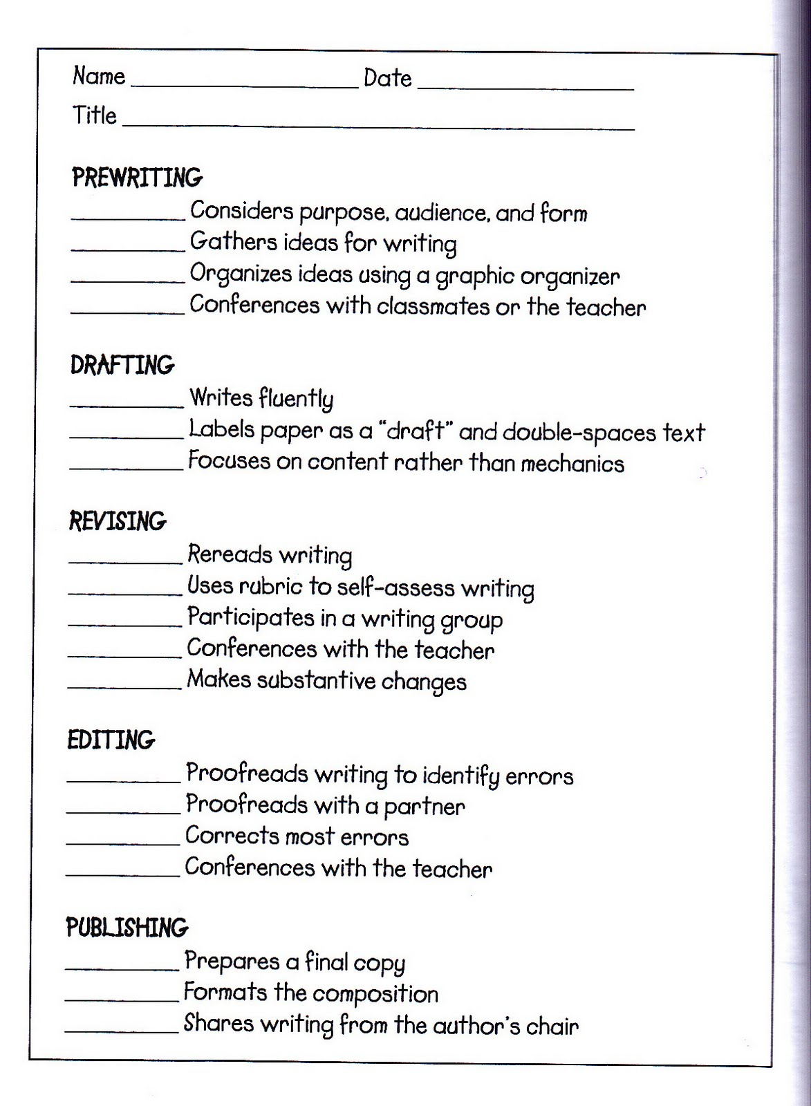 writing process checklist Smiley sentences poster (child self-assessment) great for self checking find this pin and more on writing process by wileyteaching smiley sentence checklist for editing when writing.