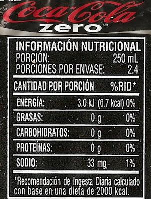 coca cola zero kalorier