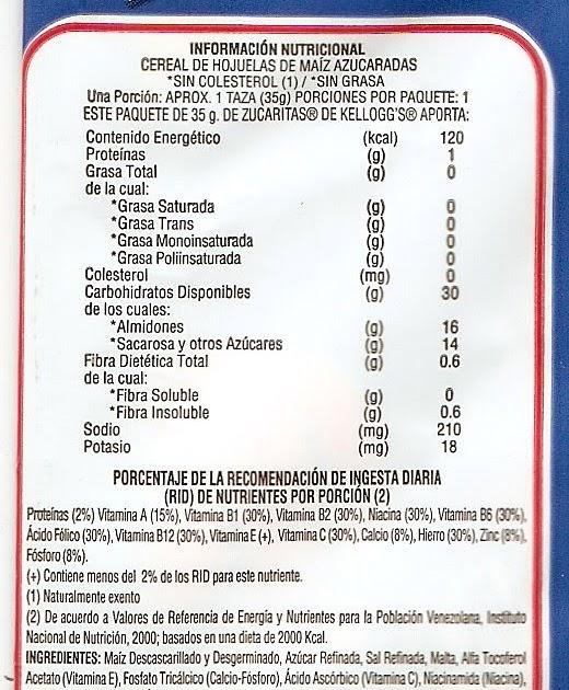 INFORMACIÓN NUTRICIONAL PH: ZUCARITAS