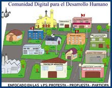 Comunidad Digital para el desarrollo Humano