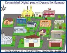 Comunidad Digital para el desarrollo Humano