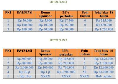 Bisnis Online Forex