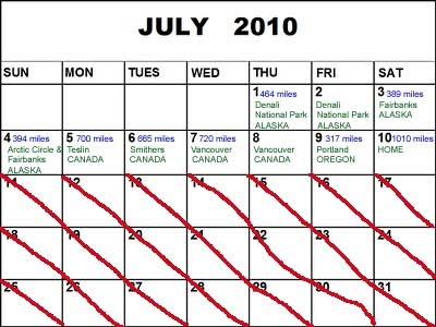 July Itinerary