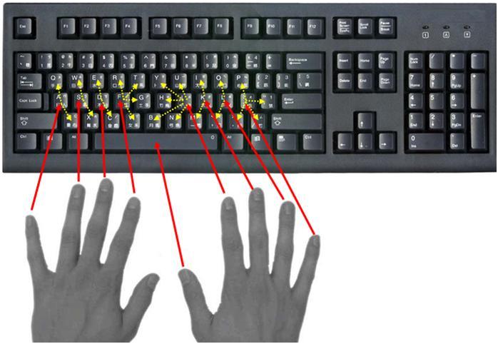 http://4.bp.blogspot.com/_Yc1st1h70Xc/S7mQG2fhz9I/AAAAAAAAABI/aG_KsTkGYRE/s1600/jari+keyboard.JPG