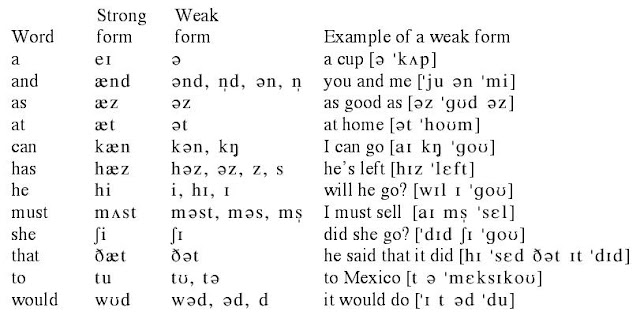 one sound one symbol phonetic transcription In the ipa each sound has one and only one symbol, unlike english the long a sound (ipa: [a]) is written as o in b o ther and a in f a ther so we can't rely on the spelling alone when we learn languages, becuase even if the language has a phonetic alphabet, there are still differences between the writing and the way speakers pronounce things.