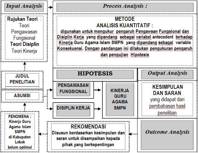 skripsi kinerja guru pdf