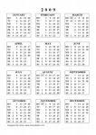 Ramalan tahun 2009, Ramalan pemilu 2009, Ramalan kartu tarot, Zodiak, shio, Bintang, Ramalan Nasib, horoskop, fengshui, hongshui, primbom, Ramalan artis