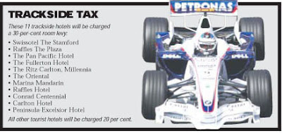 hotels to be charged room levy for five days during f1 week
