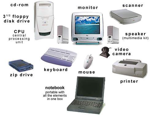 komputer hardware and software