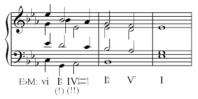 measures 77-79