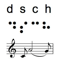 DSCH: Roman text, Braille, Braille reinterpreted as music
