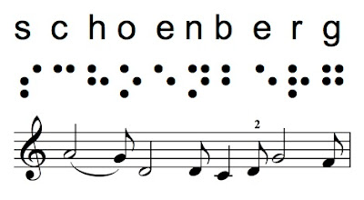 schoenberg: Roman text, Braille, Braille reinterpreted as music