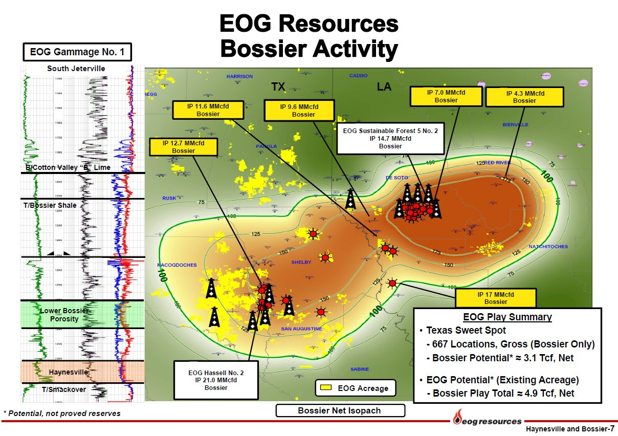 Eog Properties For Sale