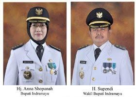 Pasangan Bupati/Wakil Bupati Indramayu 2010-2015