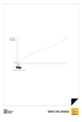 Publicité Renault Espace