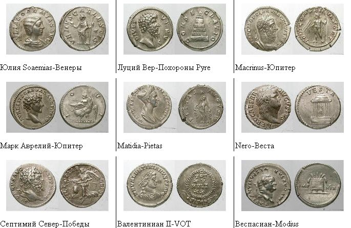Поддельные Античные монеты