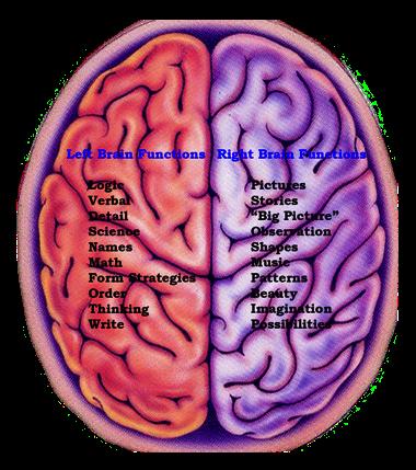 Tips to improve memory skills photo 1