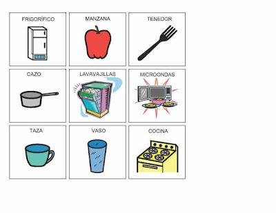 Ejercicios de percepci n objetos de la cocina fichas for Objetos de cocina