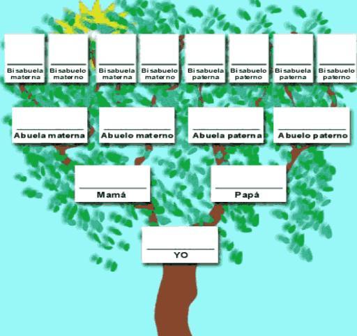 """Mi árbol genealógico """""""