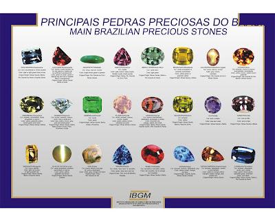 http://4.bp.blogspot.com/_ZCKAjpRK0uY/S9o6a1WMpFI/AAAAAAAACFQ/UgmXgmnm_FA/s1600/PrincipaisPedrasPreciosas_Brasileiras.jpg