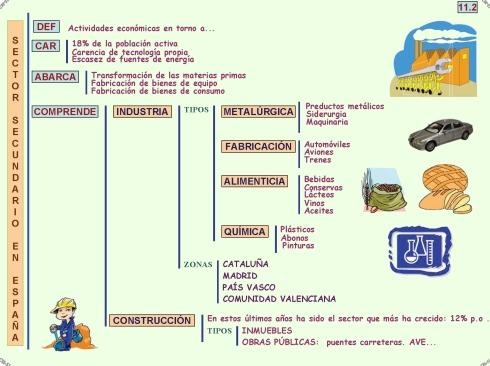 Jeniyeli comercio interior y exterior for Que es el comercio interior