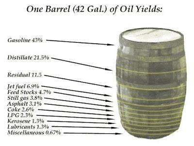 ένα βαρέλι αργού πετρελαίου Pic_oil_barrel