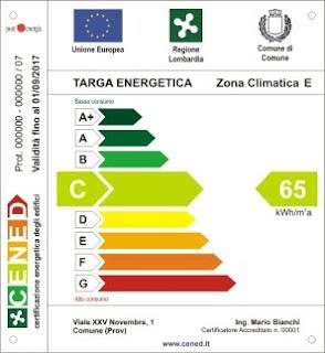 targa certificazione energetica