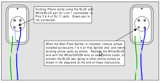 wire telephone jack wiring diagram white phone jack wiring diagram 2010 phone image wiring full text ebook wall plate and hub splitter