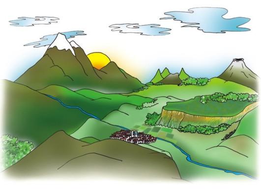 el clima el relieve y el suelo:
