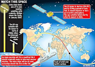 china shooting at US spy sats?