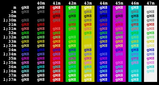 Ansi-Farbtalle vor schwarzen Hintergrund