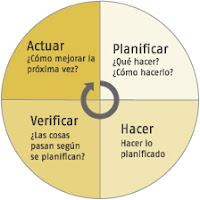 www.qualityshare.es