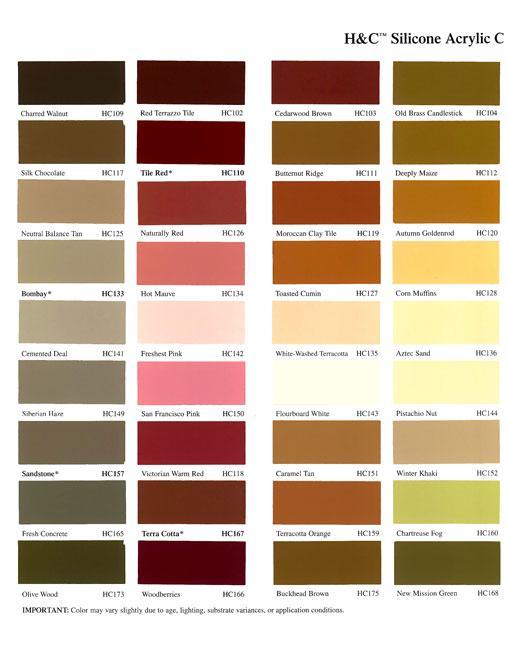 sherwin williams concrete stain colors 2017 Grasscloth