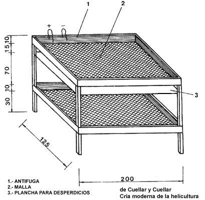 Filosof a y ciudadan a para cavern colas fil sofos de la for Partes de una mesa
