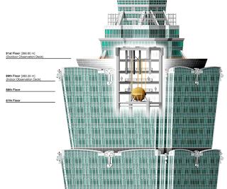 En detalle amortiguador del Taipei 101. Propiedad de Wikipedia