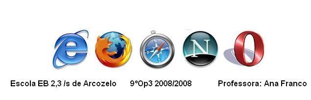 Evolução dos Browsers