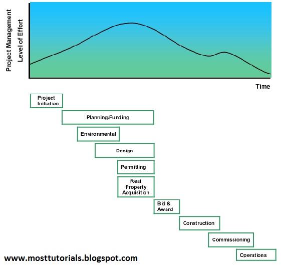 download Основы аудита: Методическое пособие для практических занятий 2008